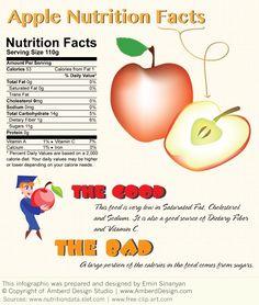Apple fruit Mix 20 seed from Moldova Jonathan, Golden, Idared, Fuji, Gala etc.