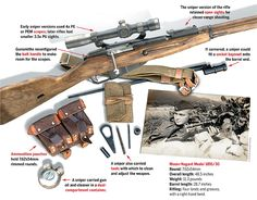 Russia made more than 300,000 Model 1891/30 sniper rifles during the war. (Illustration by Gregory Proch)