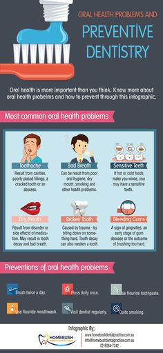 #Oral Health Problems and Preventive #Dentistry #infographic