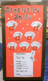 Here's a great interactive bulletin board idea for working on measures of central tendency.