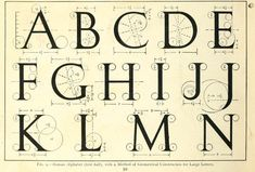 Geometric Construction for Large Letters - The Essentials of Lettering Roman Letters, Roman Alphabet, Large Letters, Inspiration Typographie, Typography Inspiration, Abc Font, Caligraphy Alphabet, Geometric Construction, Lettering Styles