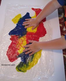 KinderArt® Blog - Art Lessons and Lesson Plans for Kids (Toddler, Preschool, Elementary and Beyond): No mess fingerpaint prints