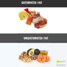 We all need some fat in our diet, but it's important to pay attention to the amount and type of fat we're eating. There are two main types of fat: saturated and unsaturated. Too much saturated fat can increase the amount of cholesterol in the blood, which increases your risk of developing heart disease.  Saturated fat is found in many foods, such as: hard cheese, cakes, biscuits, sausages ,cream, butter, lard, pies.  Try to cut down on your saturated fat intake, and choose foods that contain…