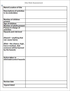 School Risk Assessment Template