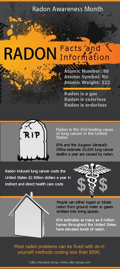 Radon Gas | Know the facts and the risks