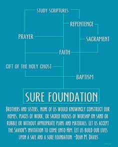 Building on a Sure Foundation - LDS Nest