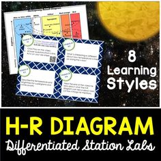 Hertzsprung Russell Diagram - HR Diagram - Differentiated Station Lab.  Students will learn about the HR diagram using 8 student-led learning styles