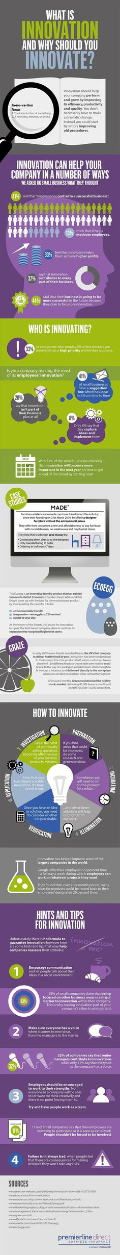 What is innovation and why should you innovate? #infografia #infographic