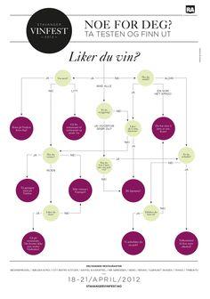 Stavanger Vinfest (Wine Festival) Campaign | #melvaeroglien - See more of our #design work at → m-l.no