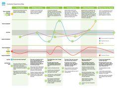bridgeable.com wp-content uploads CustomerExperienceMap_tabloid.png