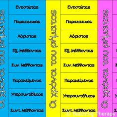 Στο αρχείο θα βρείτε το υλικό για τα διαδραστικά τετράδια με θέμα τους χρόνους των ρημάτων. Εικονογράφηση: Γαλήνη Γκαλά Χρώματα: ασπρόμαυρο Μορφή αρχείου: pdf Σελίδες: 5 Ιδέες αξιοποίησης: εδώ Grammar, Periodic Table, Therapy, Language, Classroom, Teaching, Education, School, Greek