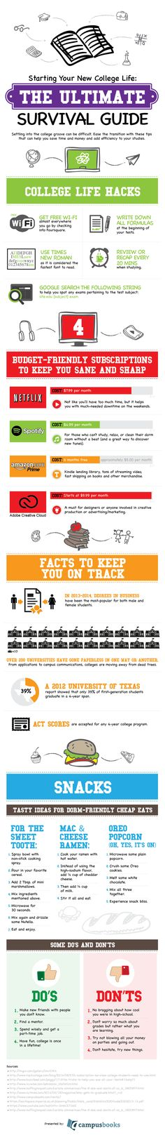 In terms of transitions, settling into college is a major one that can be super-stressful. Not only that, on-campus life can be an environment conducive to picking up bad habits and losing sight of priorities. Getting into college and paying for college is difficult enough; now that you're there, set yourself up to not only... Read more »