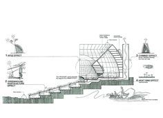 Gallery of Paolo Soleri's Arcosanti : The City in the Image of Man - 38