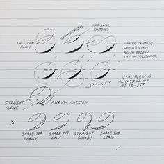 I would like to share with you a part of my new handouts for Spencerian class. This post is about how to define a good capital stem. These 6 stems are good example of strong structure. The oval form is always slant at 52-55 degree, and symmetrical by the slant line. The shading always starts right under the middle line. Outside of that stroke makes a full oval form with the whole stem, and inside of shaded stroke is slightly straight (line 3). The forth line is about common errors…
