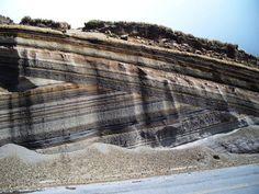 Types of Unconformities | Geology IN