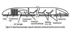 hyperloop concept - Google Search