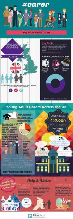 Carer Key Info, young carer, carer help & advice, carer facts, waterless hygiene