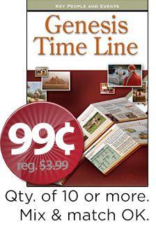 Genesis Time Line (Updated Version)