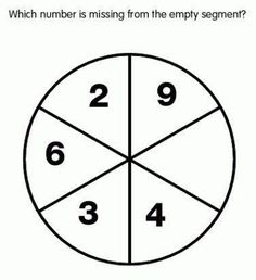 Find the missing number #Gamesandpuzzles