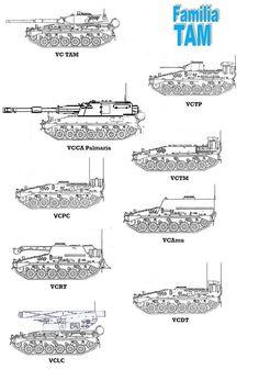Tanques ejercito TAM industria Argentina y sus variantes