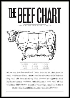 Poster styckningsschema, butcher chart, nöt, tavla till kök Ribeye Roast, Porterhouse, Pot Roast, Cross Rib Roast, Smothered Steak, Brisket, Black And White Photography, Charts, Beef