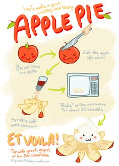 "Microwave ""Apple Pie"""