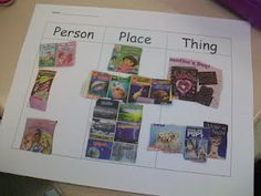 Use book order lists to sort books about people, places, and things