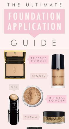 Foundation application guide with different face makeup textures. Very practical!