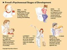 freud stages of development - Google Search