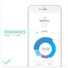 Statistics App Design - Mobile app design in 100 day DAILY UI CHALLENGE