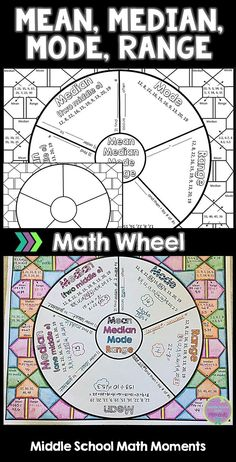 Try this graphic organizer to help your students learn or review mean, median, mode and range. They can color the background and add to their interactive notebooks!