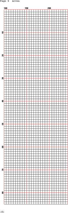 "471242 20 X 20"" Green Grid K&E Tracing Graph Paper 5Th, 10Th, 20Th"