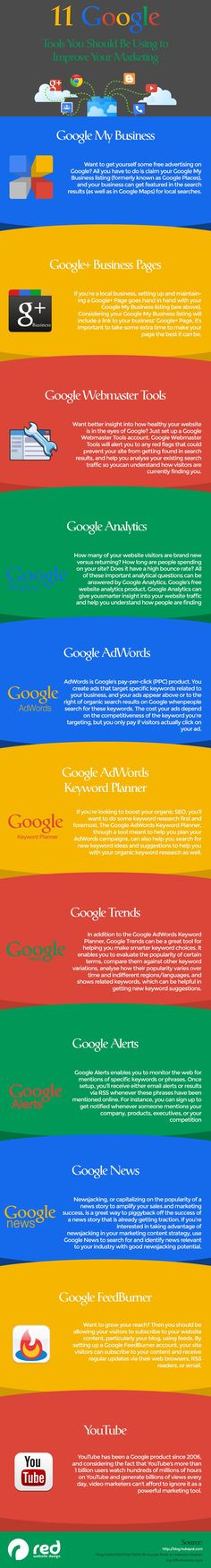 11 Google Tools You Should Be Using To Improve Your Marketing #infographic