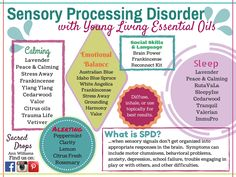 Young Living Essential Oils: Brain Sensory Processing Disorder