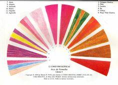 12 cores psicológicas - arco vermelho