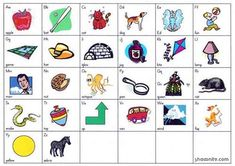The New Alphabet Taught to Kids Today   Shawn Liv - Love 'n' Life