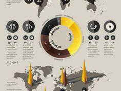 infographics  by Michal Galubinski