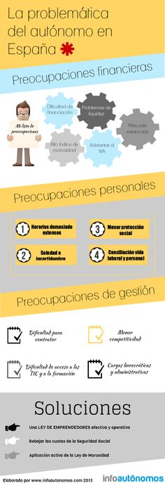 La problemática del autónomo español #infografia #infographic