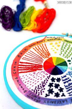 Modern Embroidery Sa