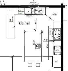 Restaurant kitchen layout | Ideas | Equipment | templates | The Kitchen Pantry Ideas