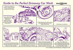 An Illustrated Guide to the Perfect Driveway Car Wash  | The Art of Manliness -- Important to keep a clean car.