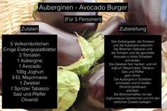 Auberginen Avocado Burger