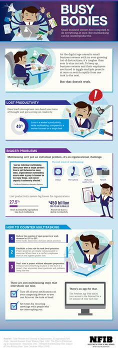 Does multitasking help or hurt your business? Infographic: Busy Bodies | NFIB