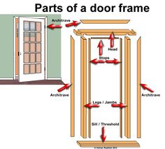Parts of a door frame Replacing Interior Doors, Black Interior Doors, Wood Door Frame, Wooden Doors, Replace Door Frame, Internal Door Frames, Building A Door, Make A Door, Door Jamb