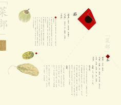Traditional Chinese medicine vi design on Behance - Chinese Typography Herbs Illustration, Chinese Book, Chinese Herbs, Medicine Packaging, Chinese Posters, Chinese Design, Chinese Style, Medicine Book, Book Logo