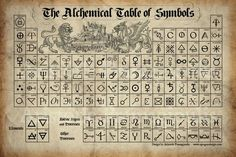 Alquimia-simbolos.jpg (900×600)