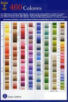 Tabla, Carta de colores de madejas anchor. Lista colores anchor