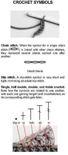 crochet stitch symbols  this will come in handy. Now I can write out the directions to something with just the symbols or a diagram