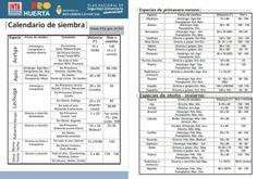 Calendario de siembra | Instituto Nacional de Tecnología Agropecuaria Permaculture, Script, Exterior, Journal, Gardening, Bonsai, Editorial, Veggies, Flower
