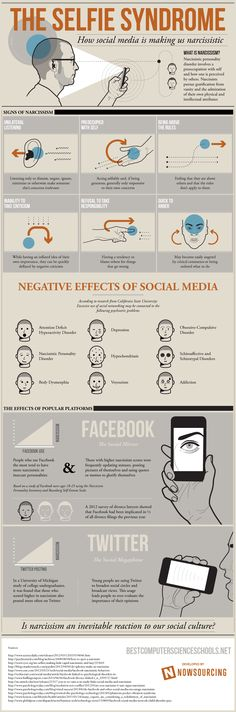 Social Media Promotes Narcissism : Psy scientists point out that there is strong evidence of connection between social media use and narcissism depending mostly on the frequency we present ourselves on the social sphere and actually  meaning the level of addiction.  > http://infographicsmania.com/social-media-promotes-narcissism/?utm_source=Pinterest&utm_medium=ZAKKAS&utm_campaign=SNAP